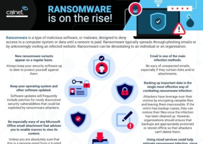 Infographic: Ransomware Is on The Rise